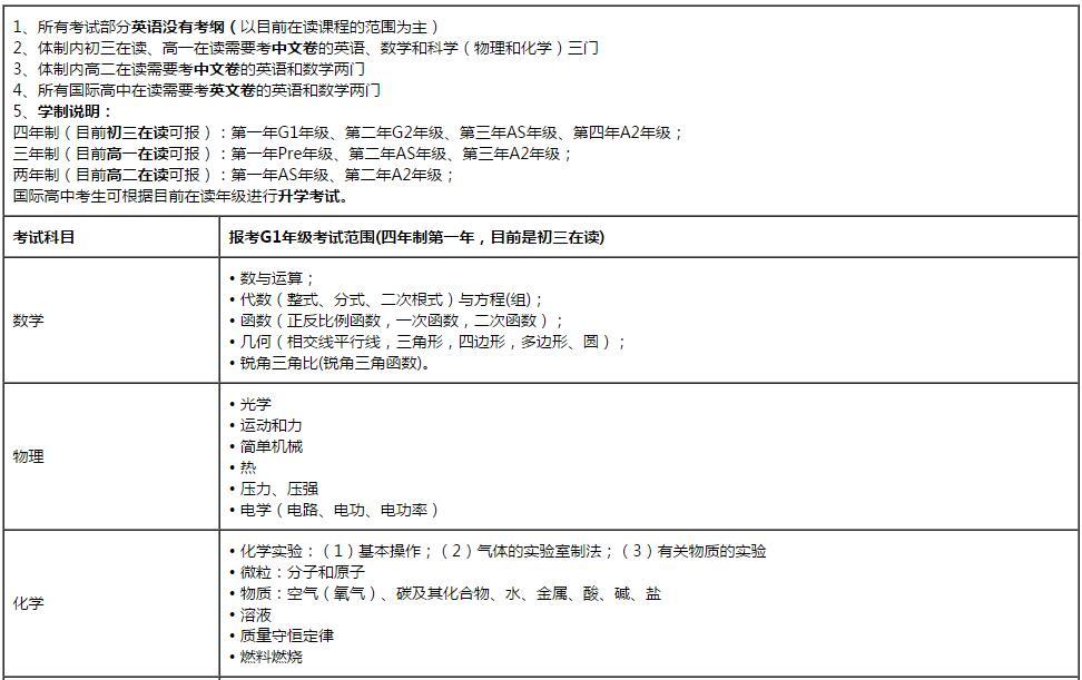 2017年领科教育秋季入学考纲+招生简章+学费