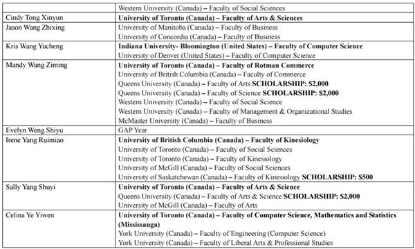 上海民办南模中学2017届加拿大BC课程大学录取结果惊喜不断